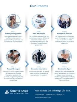 Southpark Advisors Business Valuation Process